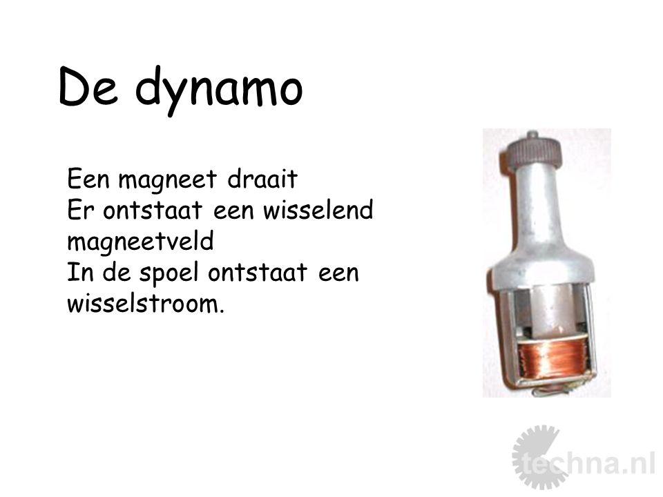 De dynamo Een magneet draait Er ontstaat een wisselend magneetveld