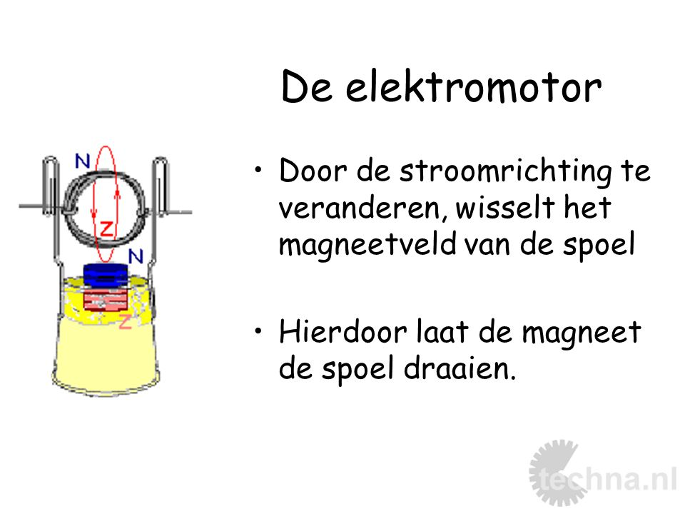 De elektromotor Door de stroomrichting te veranderen, wisselt het magneetveld van de spoel.