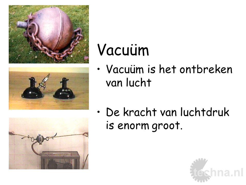 Vacuüm Vacuüm is het ontbreken van lucht