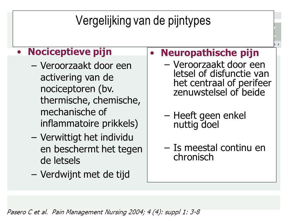 Vergelijking van de pijntypes
