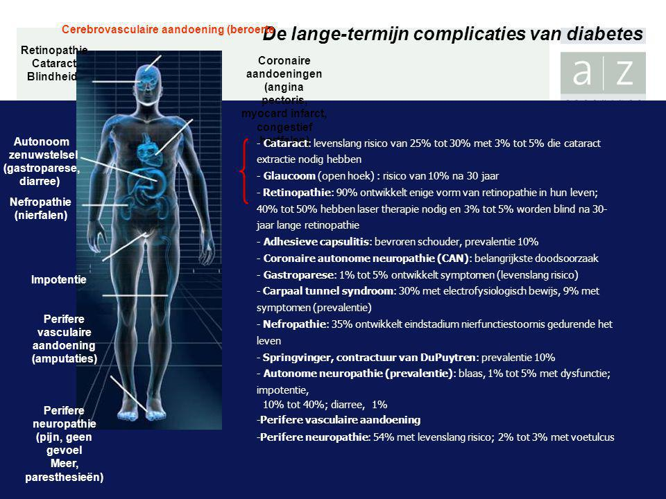 De lange-termijn complicaties van diabetes