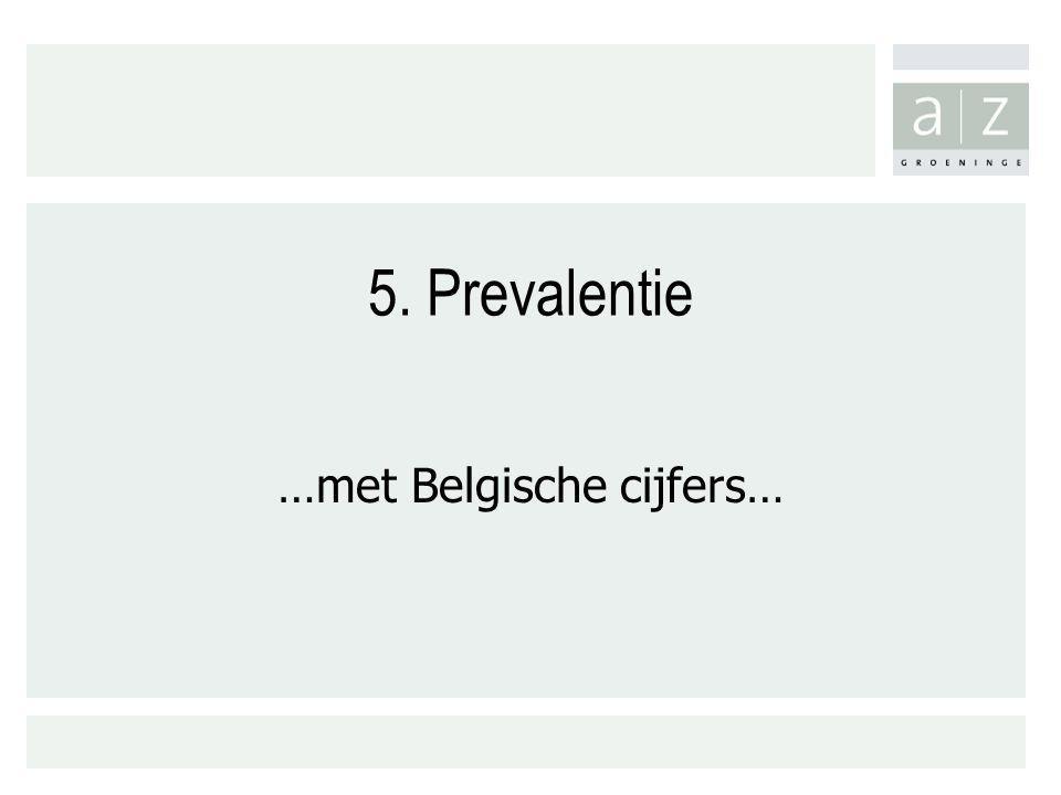 …met Belgische cijfers…