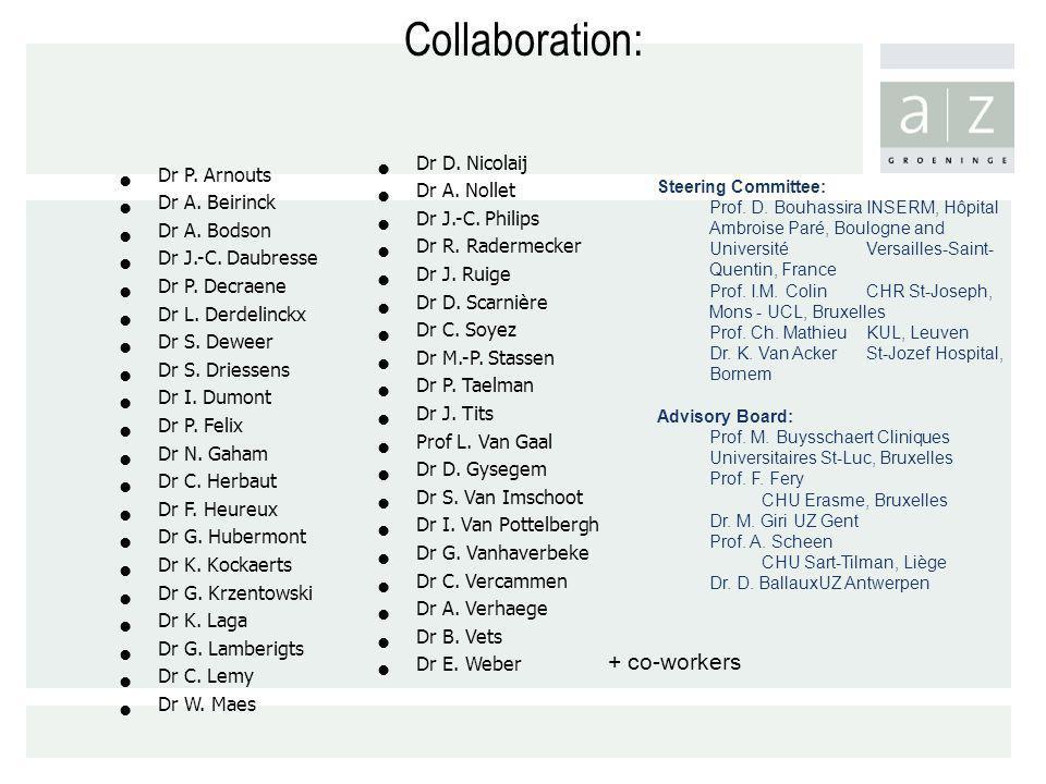 Collaboration: Dr D. Nicolaij Dr P. Arnouts Dr A. Nollet