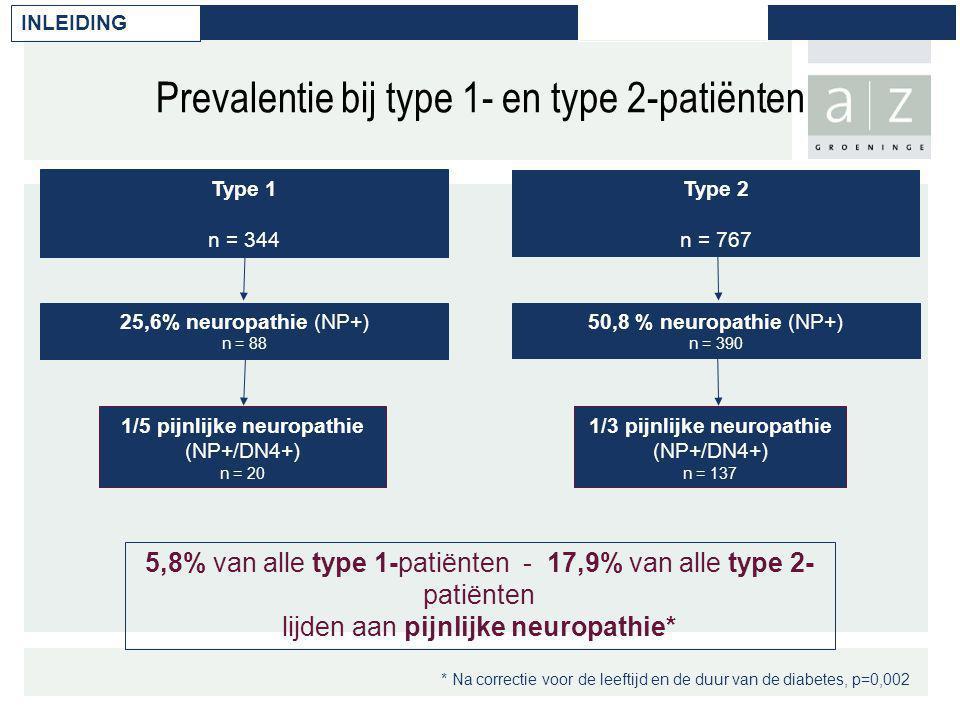 Prevalentie bij type 1- en type 2-patiënten