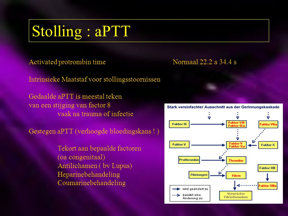 Stolling : aPTT Activated protrombin time Normaal 22.2 a 34.4 s