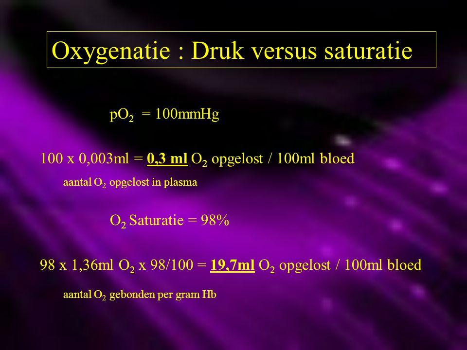 Oxygenatie : Druk versus saturatie