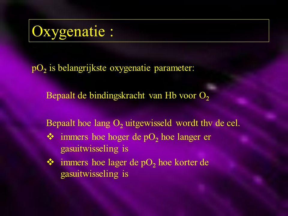 Oxygenatie : pO2 is belangrijkste oxygenatie parameter: