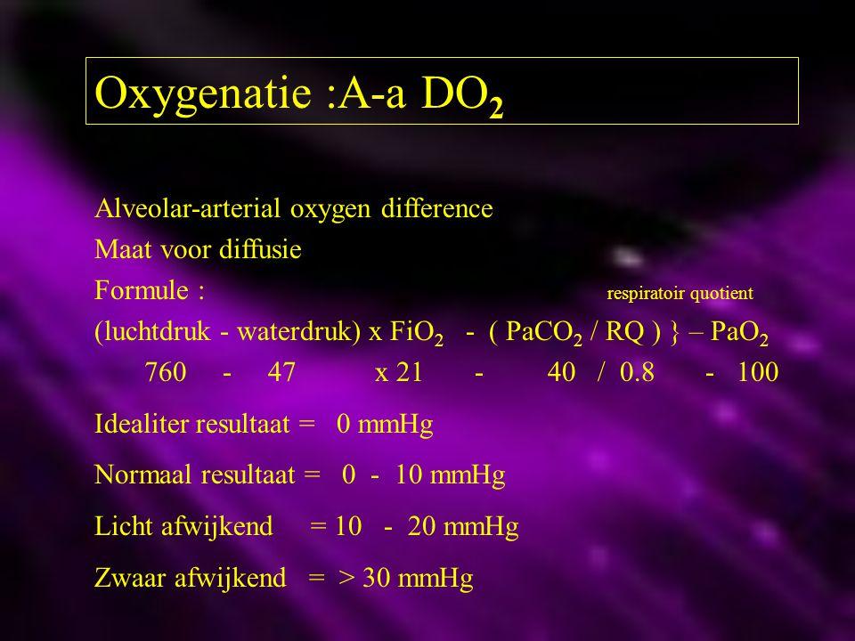 Oxygenatie :A-a DO2 Alveolar-arterial oxygen difference