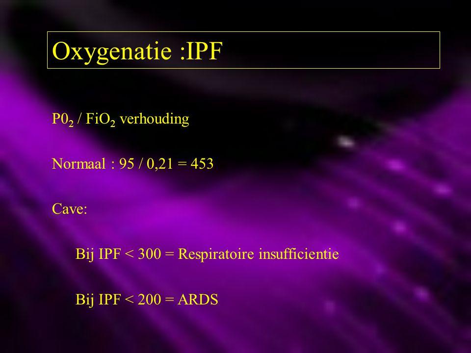 Oxygenatie :IPF P02 / FiO2 verhouding Normaal : 95 / 0,21 = 453 Cave: