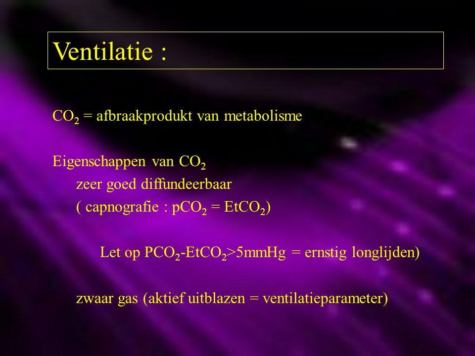 Ventilatie : CO2 = afbraakprodukt van metabolisme