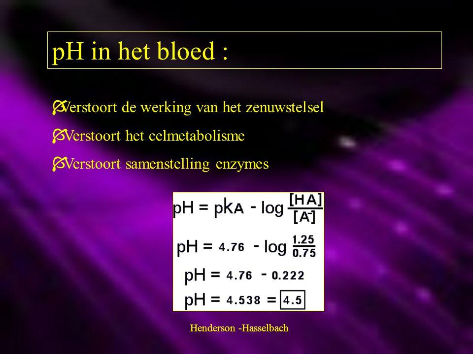 pH in het bloed : Verstoort de werking van het zenuwstelsel