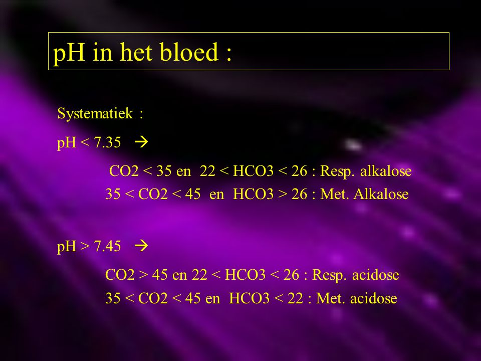 pH in het bloed : Systematiek : pH < 7.35 