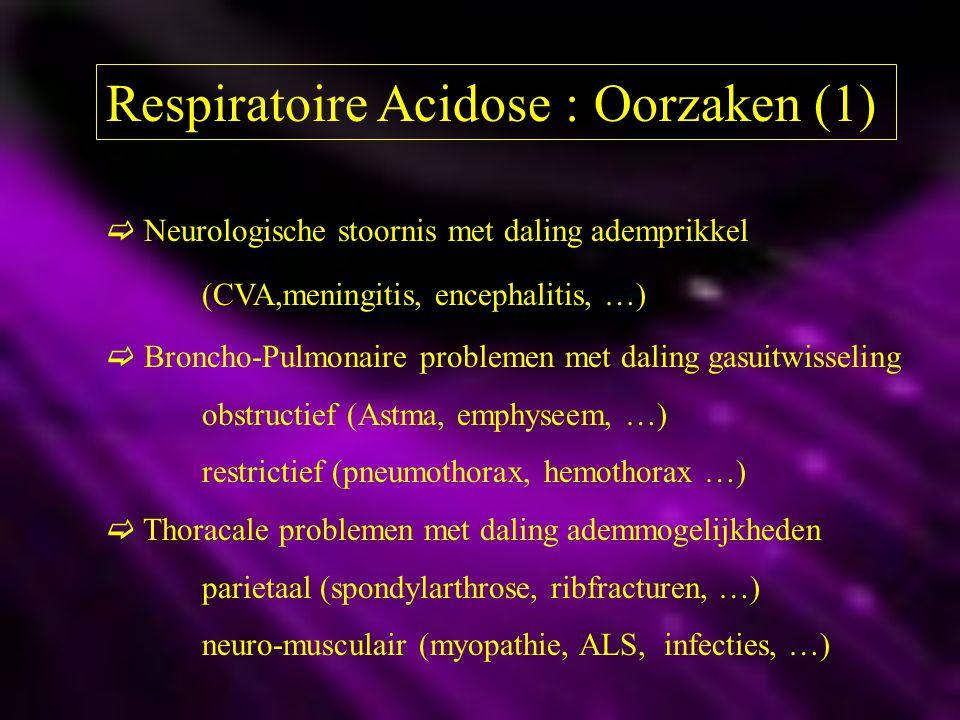 Respiratoire Acidose : Oorzaken (1)