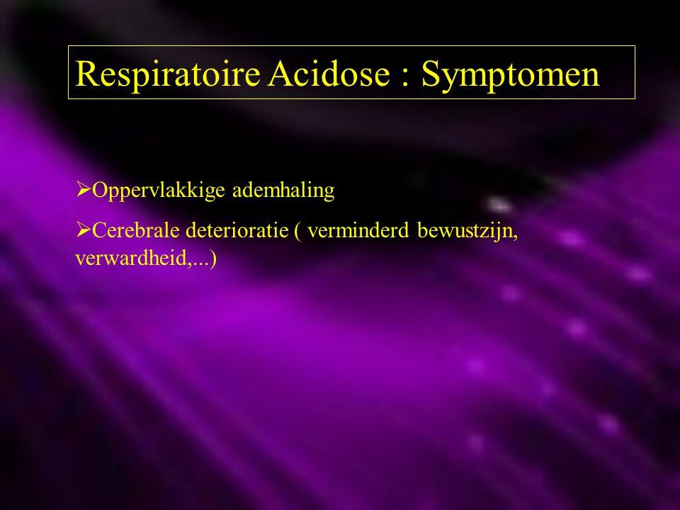 Respiratoire Acidose : Symptomen