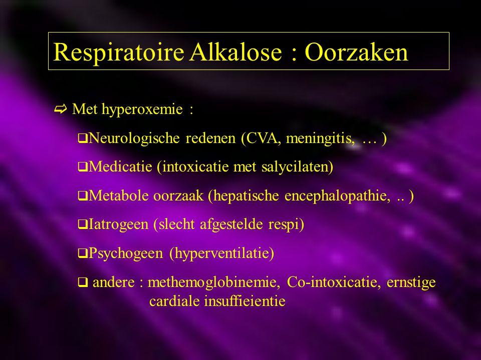 Respiratoire Alkalose : Oorzaken
