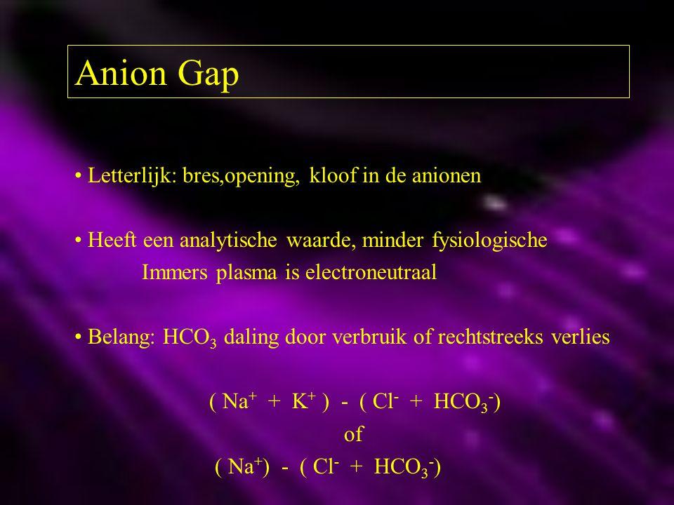 Anion Gap Letterlijk: bres,opening, kloof in de anionen