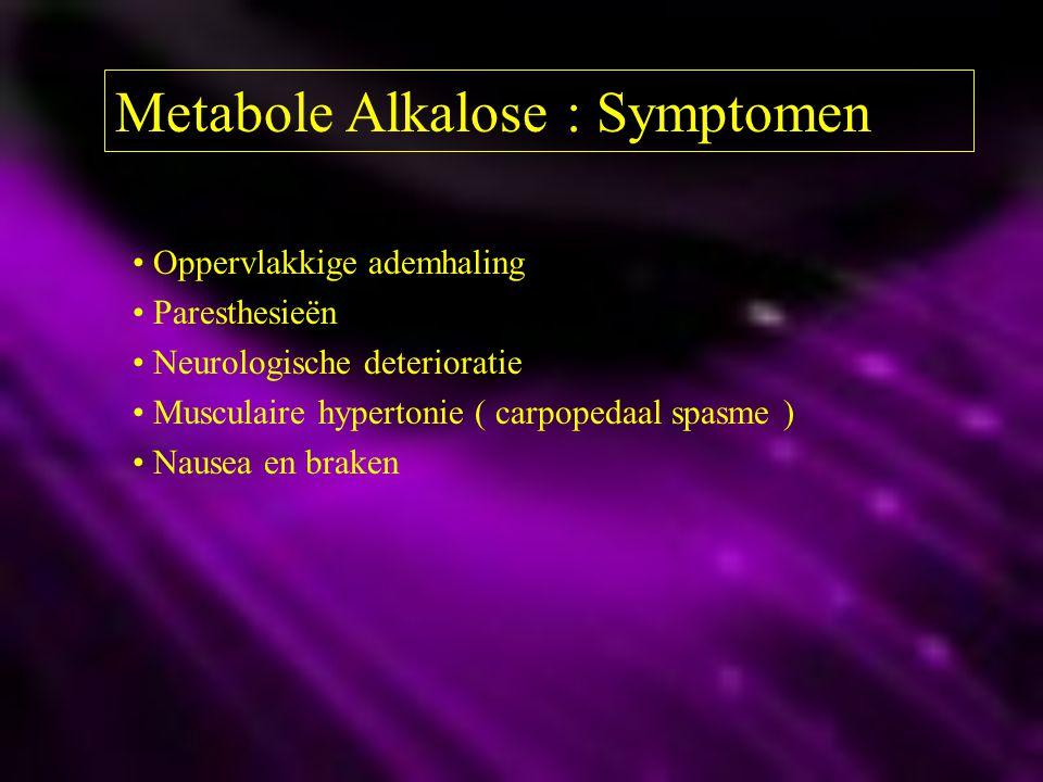 Metabole Alkalose : Symptomen