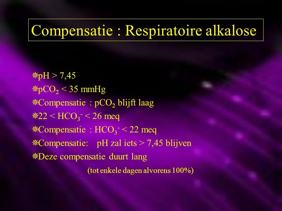 Compensatie : Respiratoire alkalose