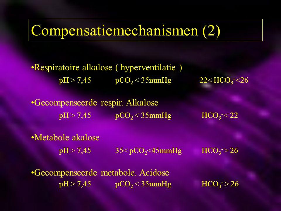 Compensatiemechanismen (2)