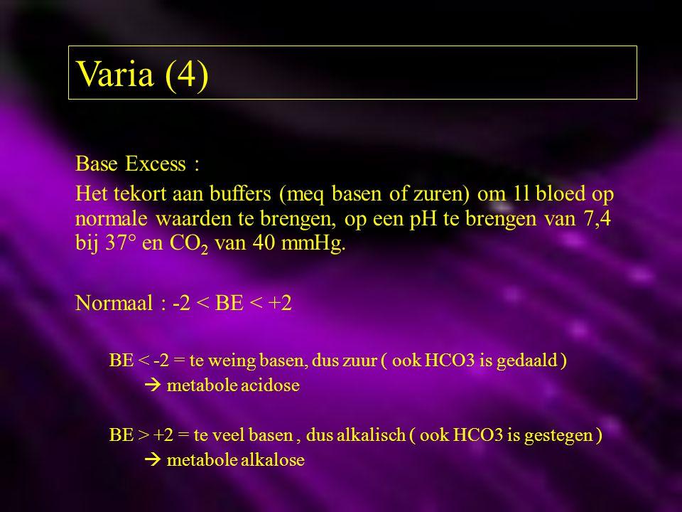 Varia (4) Base Excess :