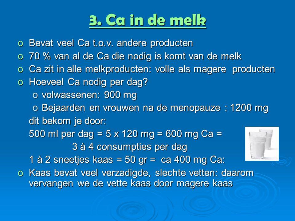 3. Ca in de melk Bevat veel Ca t.o.v. andere producten