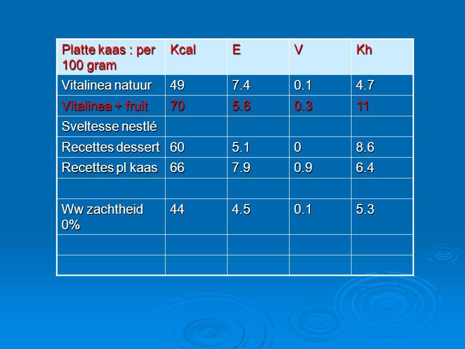 Platte kaas : per 100 gram Kcal. E. V. Kh. Vitalinea natuur. 49. 7.4. 0.1. 4.7. Vitalinea + fruit.