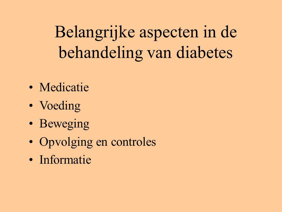 Belangrijke aspecten in de behandeling van diabetes