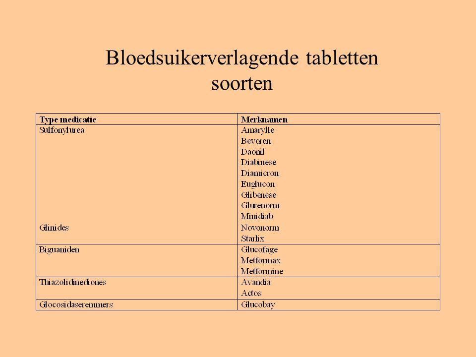 Bloedsuikerverlagende tabletten soorten