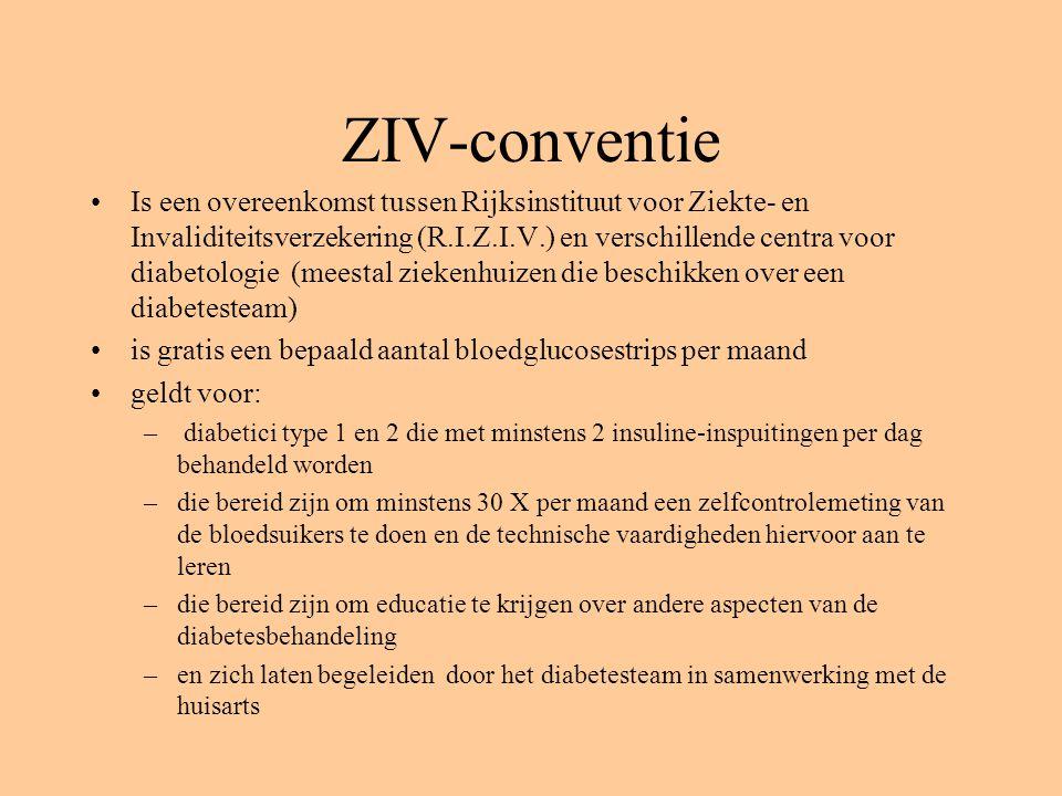 ZIV-conventie