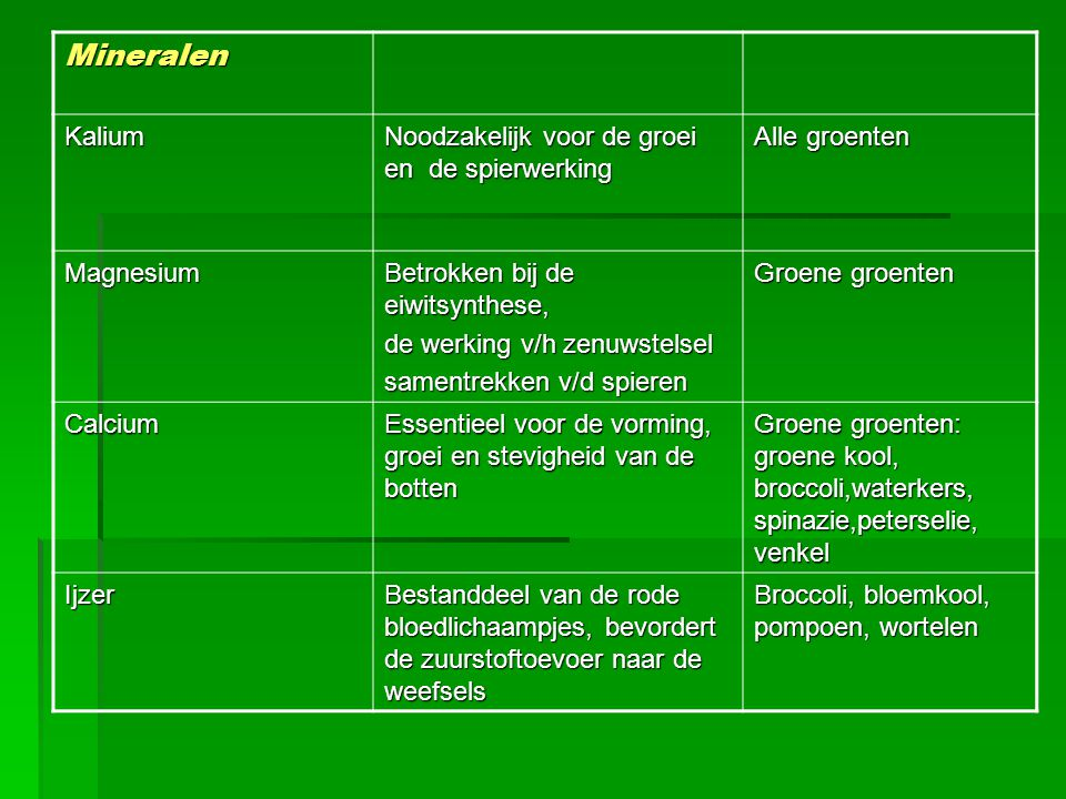 Mineralen Kalium Noodzakelijk voor de groei en de spierwerking