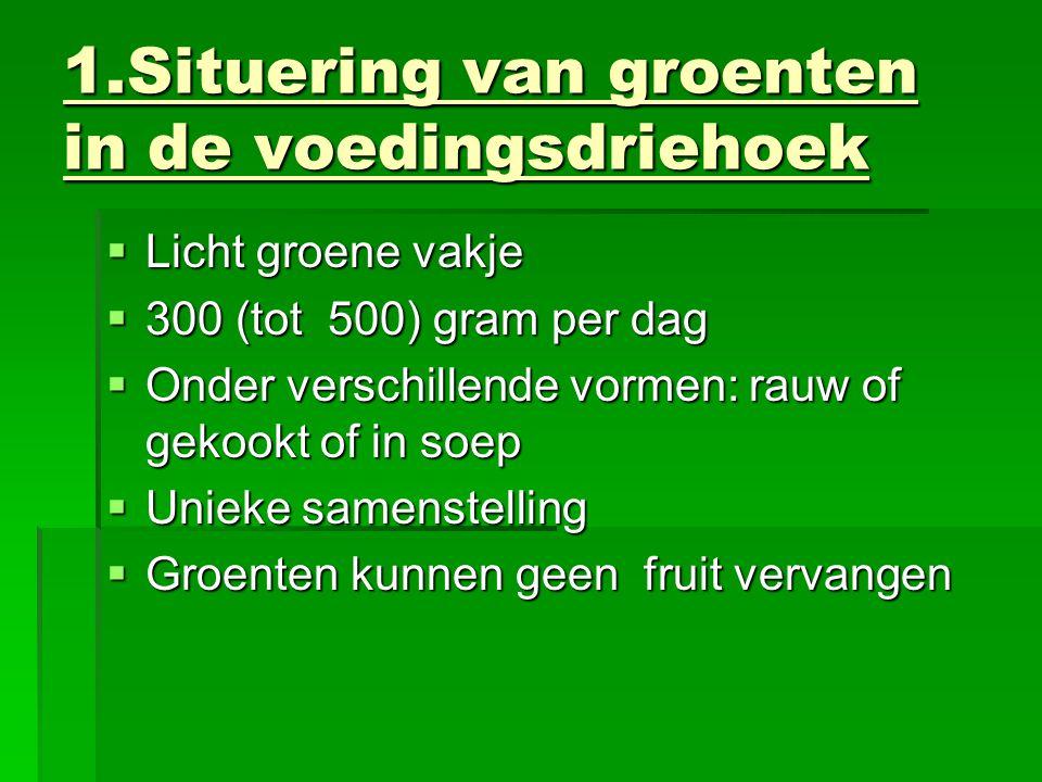 1.Situering van groenten in de voedingsdriehoek