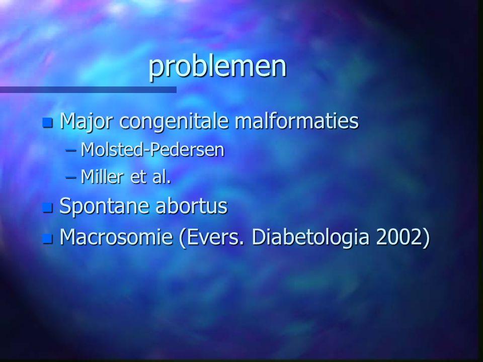 problemen Major congenitale malformaties Spontane abortus