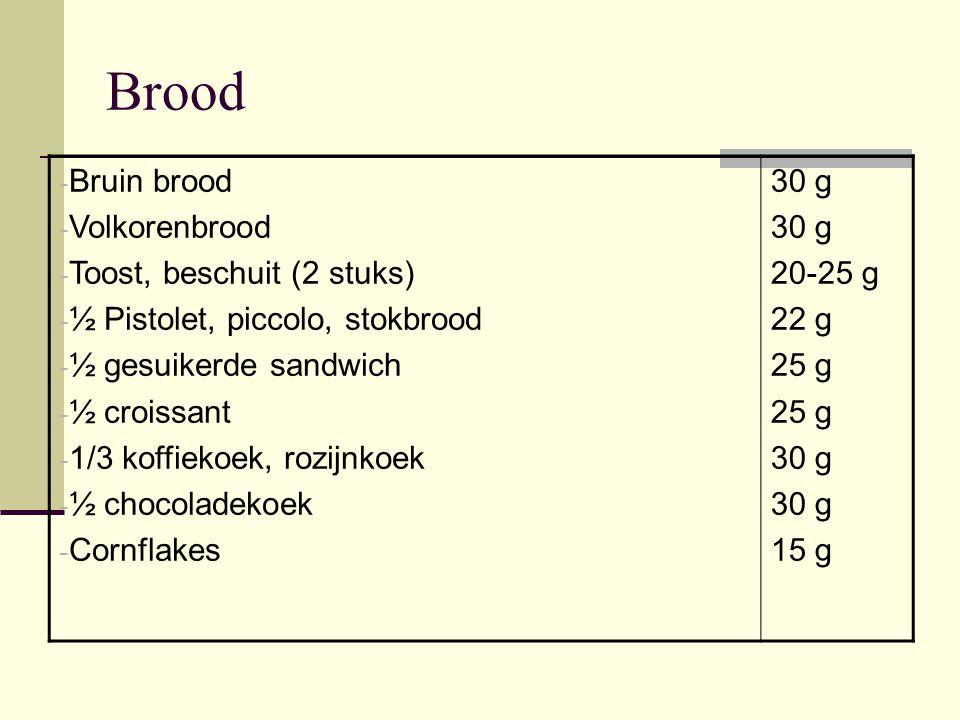Brood Bruin brood Volkorenbrood Toost, beschuit (2 stuks)