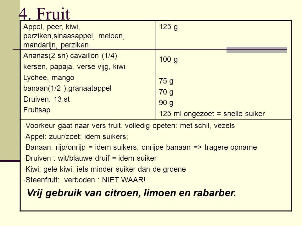 4. Fruit Vrij gebruik van citroen, limoen en rabarber.