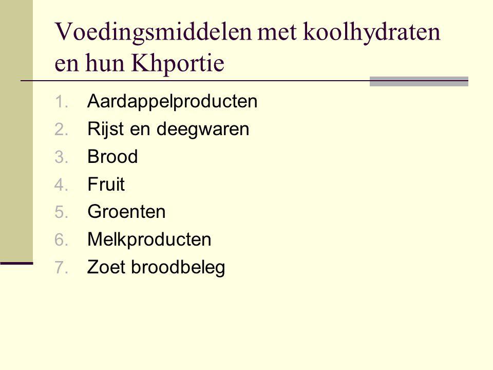 Voedingsmiddelen met koolhydraten en hun Khportie