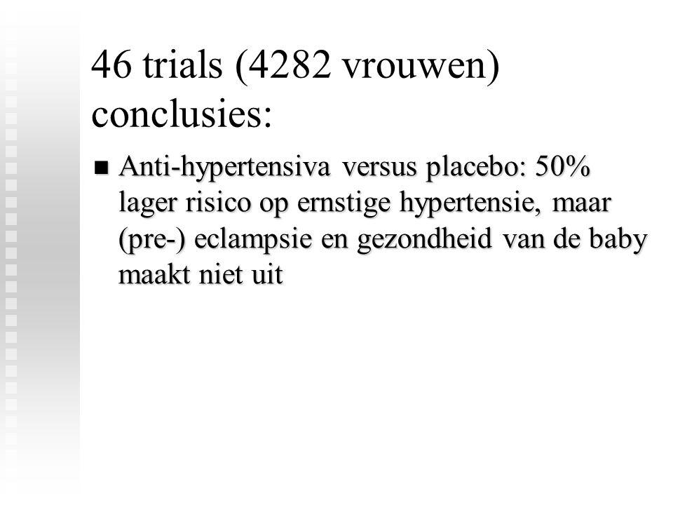 46 trials (4282 vrouwen) conclusies:
