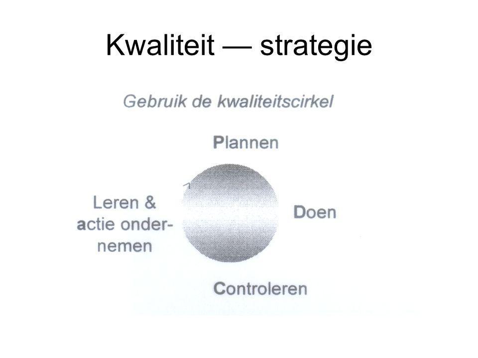 Kwaliteit — strategie
