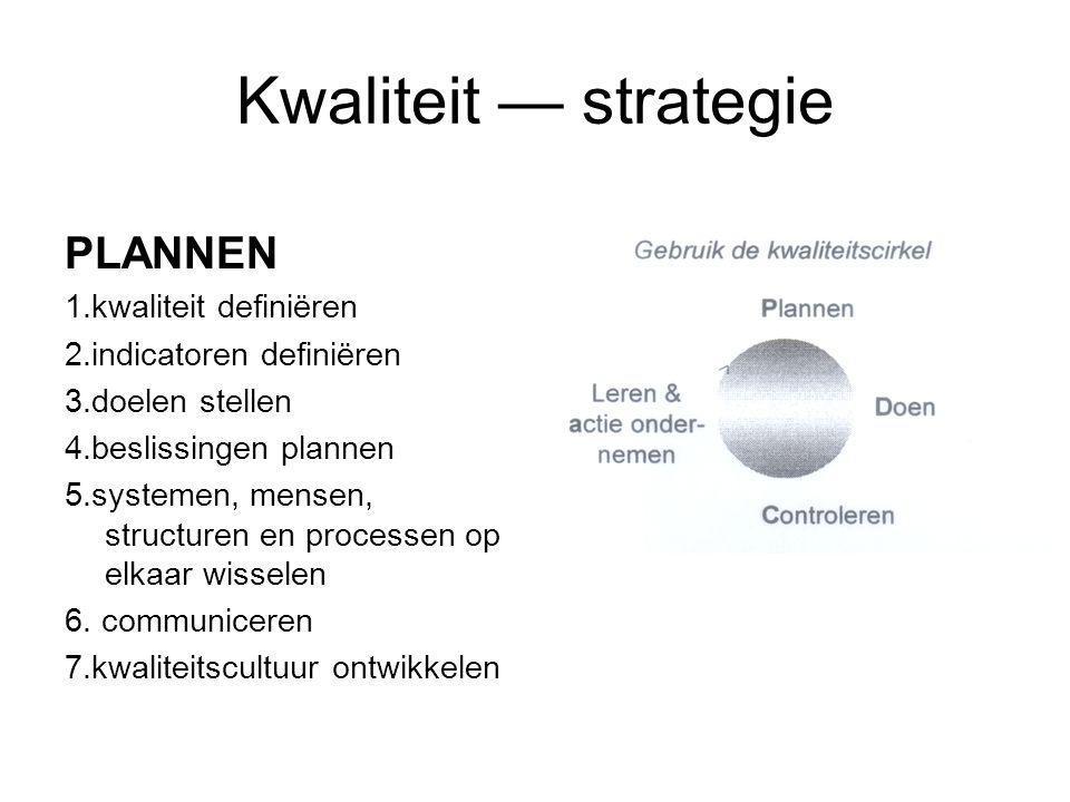 Kwaliteit — strategie PLANNEN 1.kwaliteit definiëren