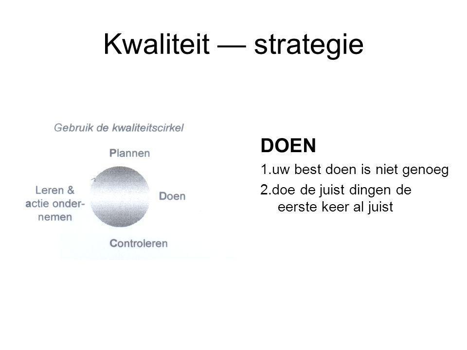Kwaliteit — strategie DOEN 1.uw best doen is niet genoeg