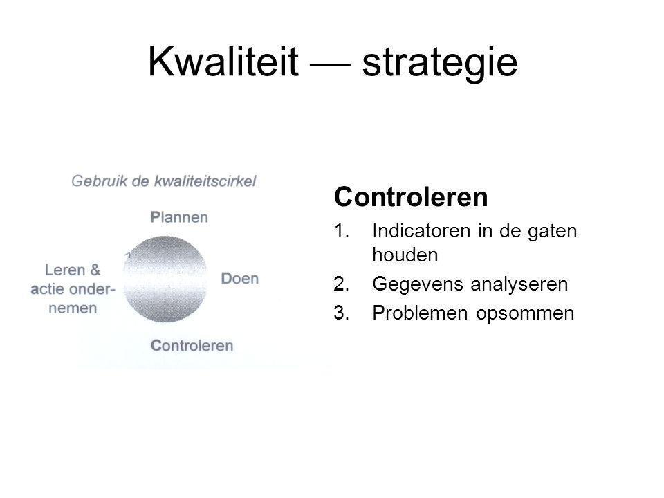 Kwaliteit — strategie Controleren 1. Indicatoren in de gaten houden