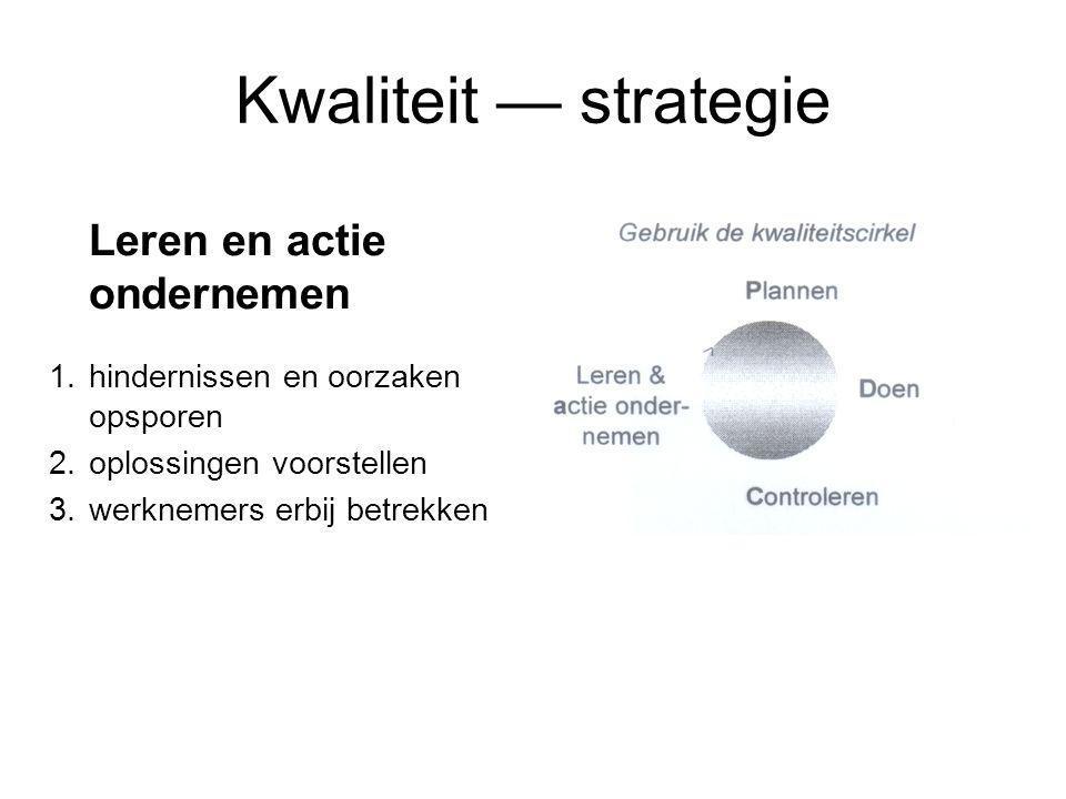 Kwaliteit — strategie Leren en actie ondernemen