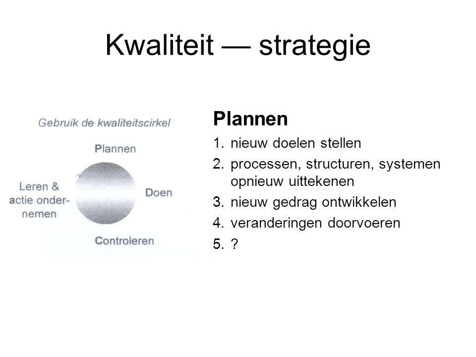 Kwaliteit — strategie Plannen 1. nieuw doelen stellen