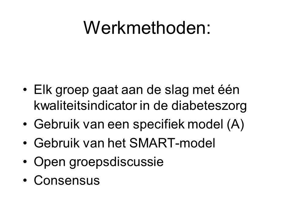 Werkmethoden: Elk groep gaat aan de slag met één kwaliteitsindicator in de diabeteszorg. Gebruik van een specifiek model (A)