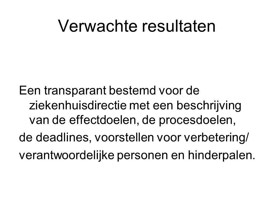 Verwachte resultaten Een transparant bestemd voor de ziekenhuisdirectie met een beschrijving van de effectdoelen, de procesdoelen,