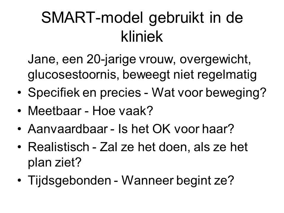 SMART-model gebruikt in de kliniek