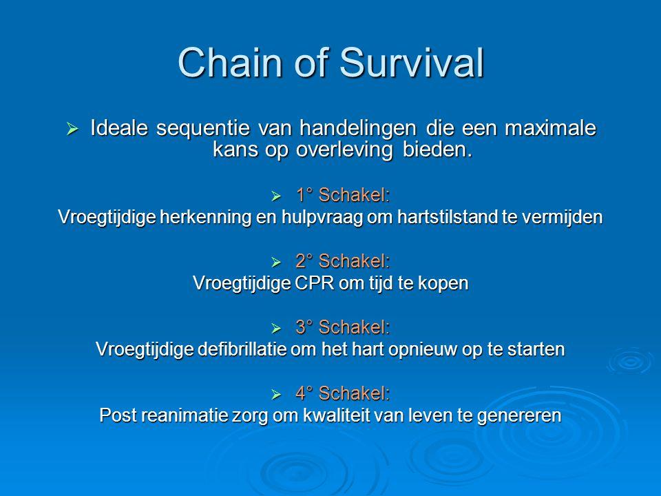 Chain of Survival Ideale sequentie van handelingen die een maximale kans op overleving bieden. 1° Schakel: