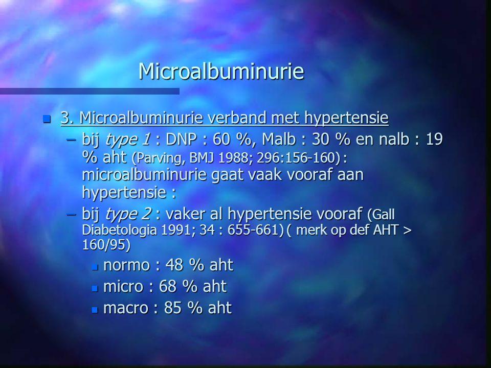 Microalbuminurie 3. Microalbuminurie verband met hypertensie