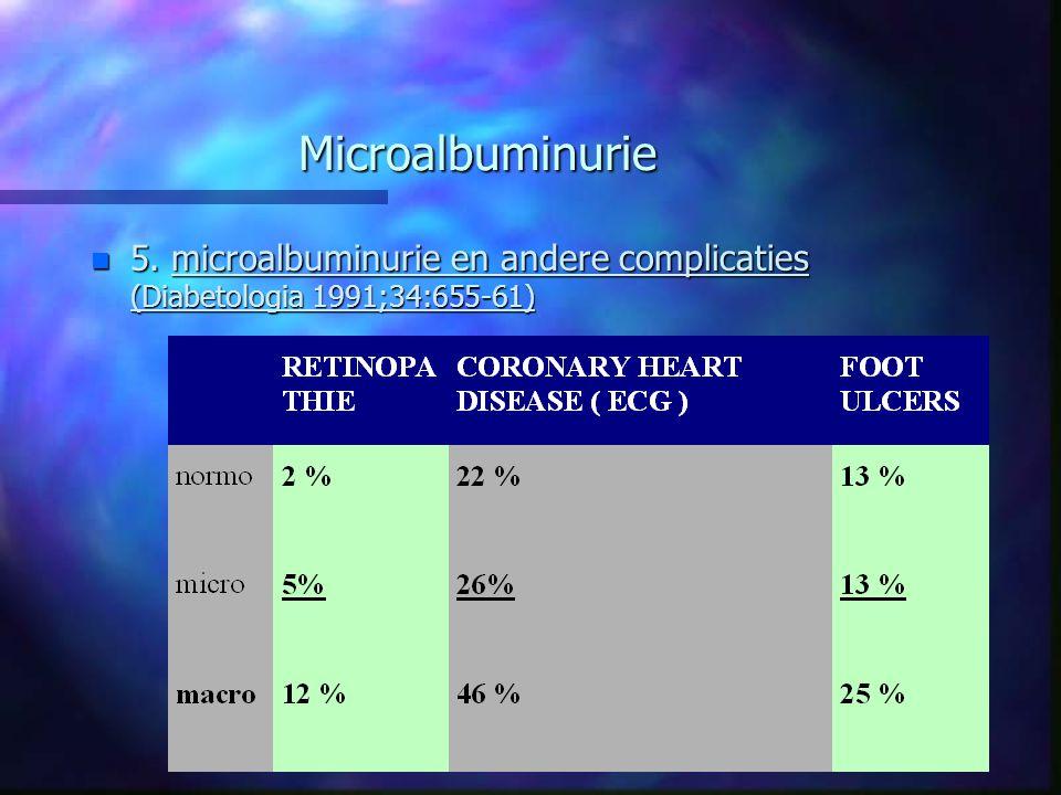 Microalbuminurie 5. microalbuminurie en andere complicaties (Diabetologia 1991;34:655-61)