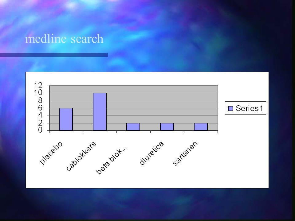 medline search