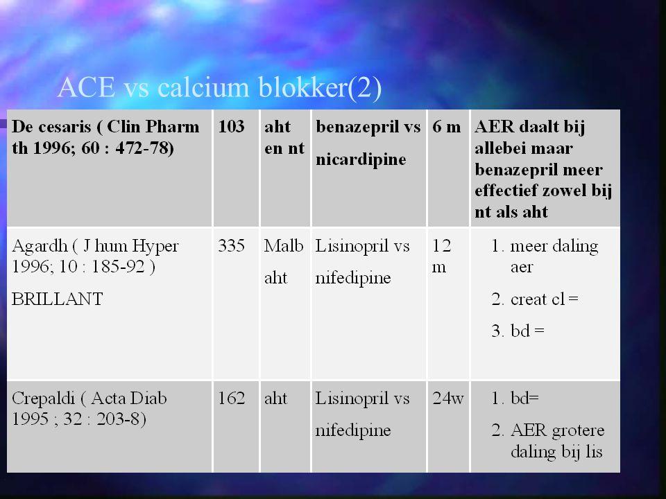 ACE vs calcium blokker(2)